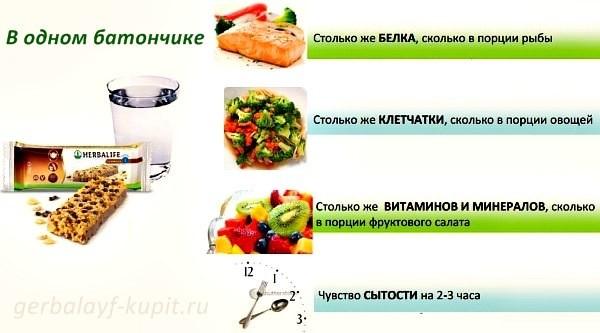 Белковые продукты в сравнении