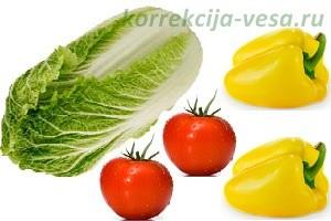 Ингрединенты для голубцов с овощами