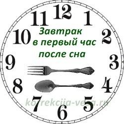 Польза завтрака в первый час после сна