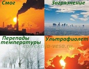 Негативное воздействие окружающей среды