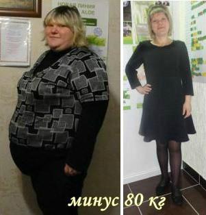 Как похудеть на 80 кг