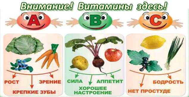 Витаминное питание весной / Какие продукты надо есть регулярно