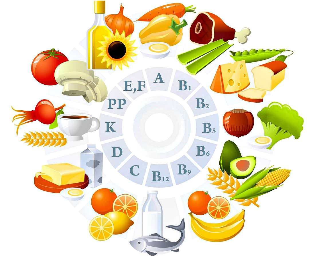 Витамины в питании