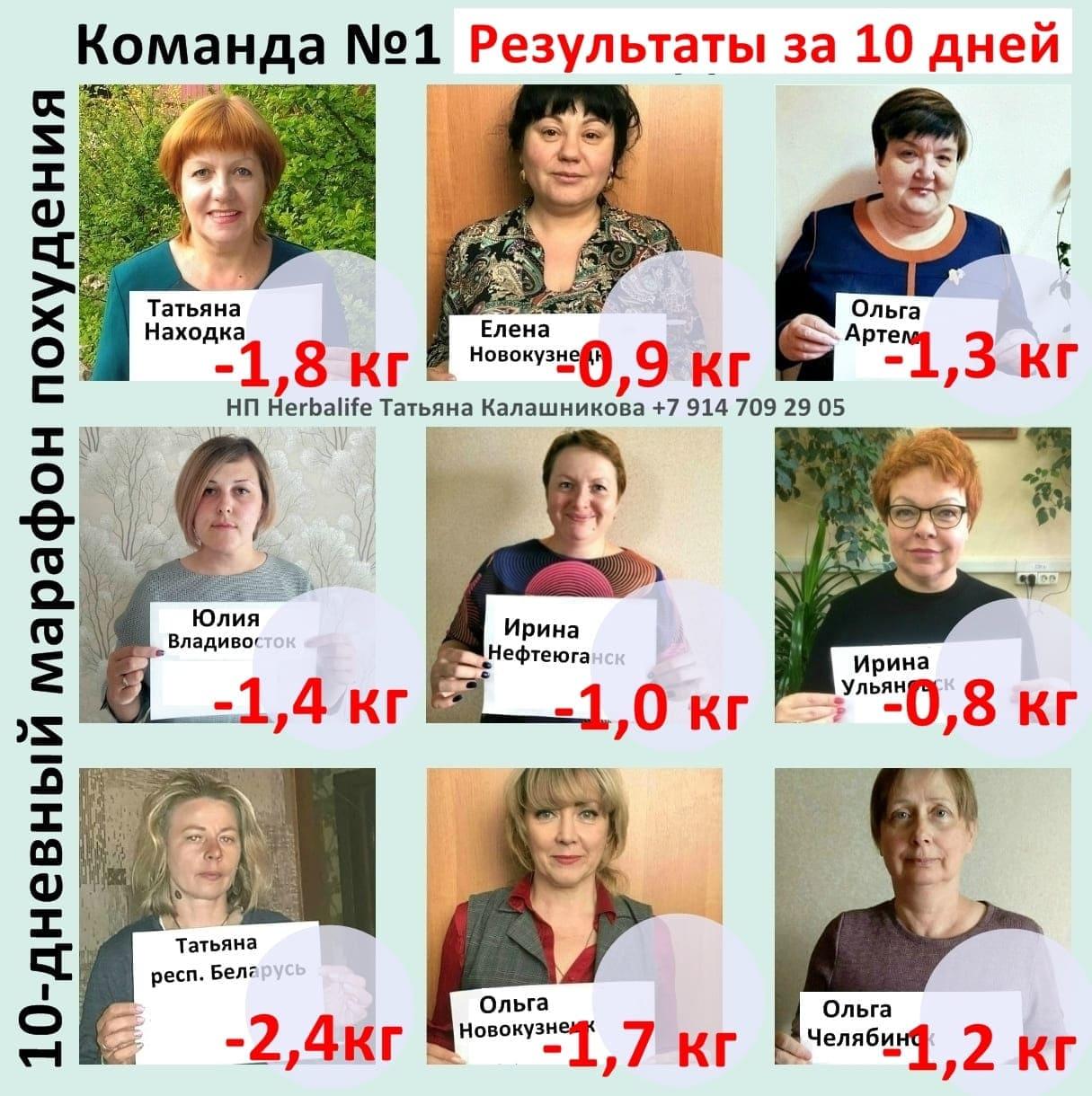Результат марафона похудения за 10 дней